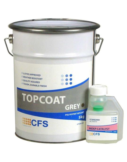 Roofing Top Coat Flowcoat Mid Grey - CHOOSE SIZE