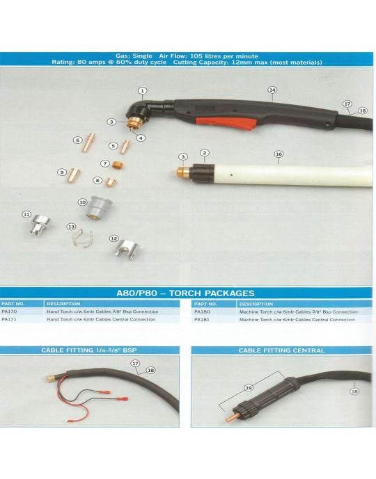 Trafimet A80 / P80 Consumables