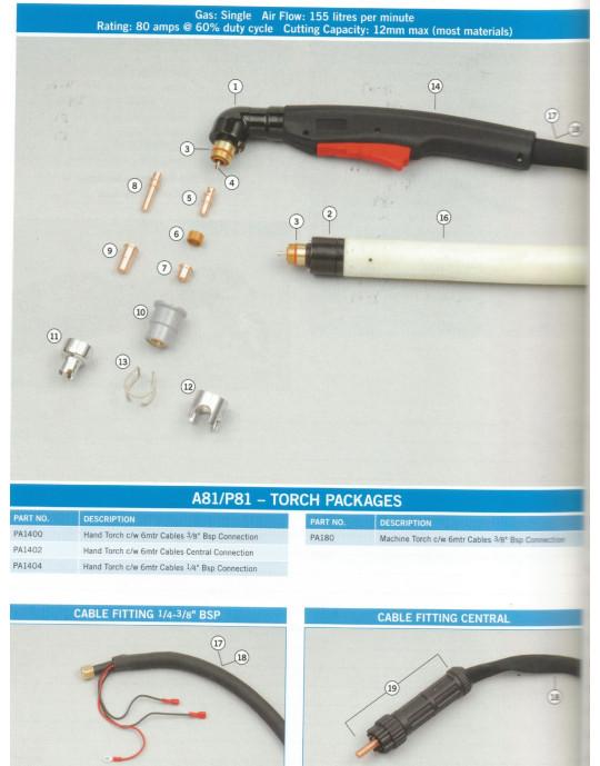 Trafimet A81 / P81 Consumables